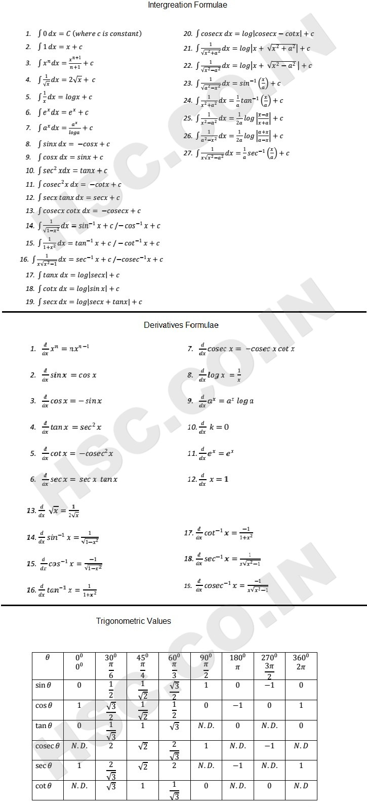 HSC BOARD – IMPORTANT FORMULAS – HSC – Higher Secondary Education