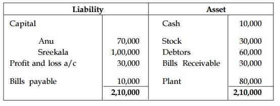 accountancy 2
