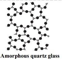 amorphous quartz glass