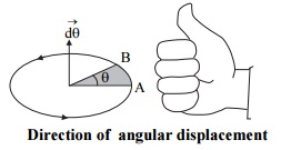 direction of angular displacement