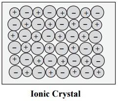 ionic crystal