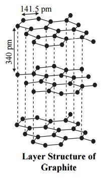 llaryer stracture of graphite