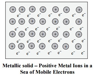 metal ions positive