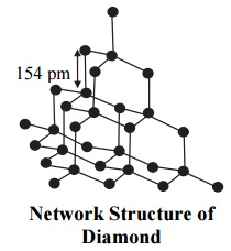 network structure of diamond