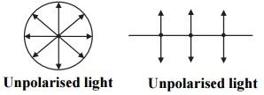 unpolarised light