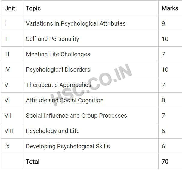 Psychology cbse 12