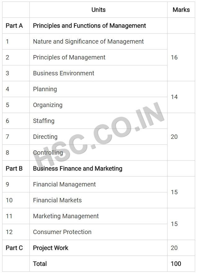 business study cbse 12