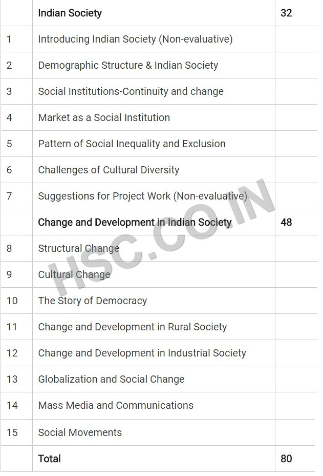 sociology cbse 12