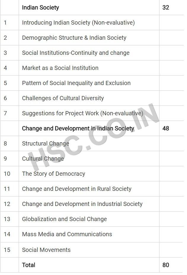 sociology cbse 12