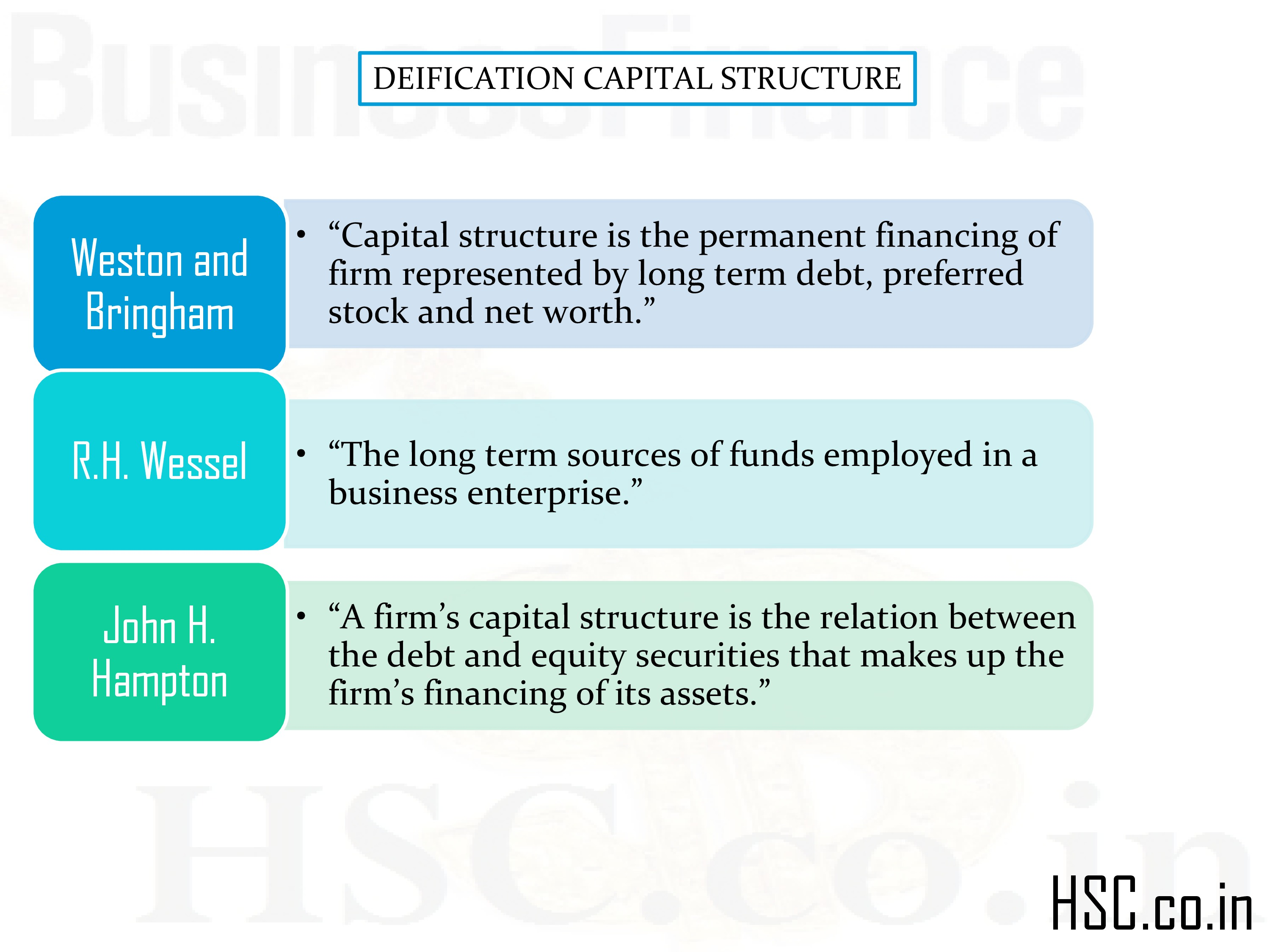 Business Finance – Study Notes for Secretarial Practice – HSC ...