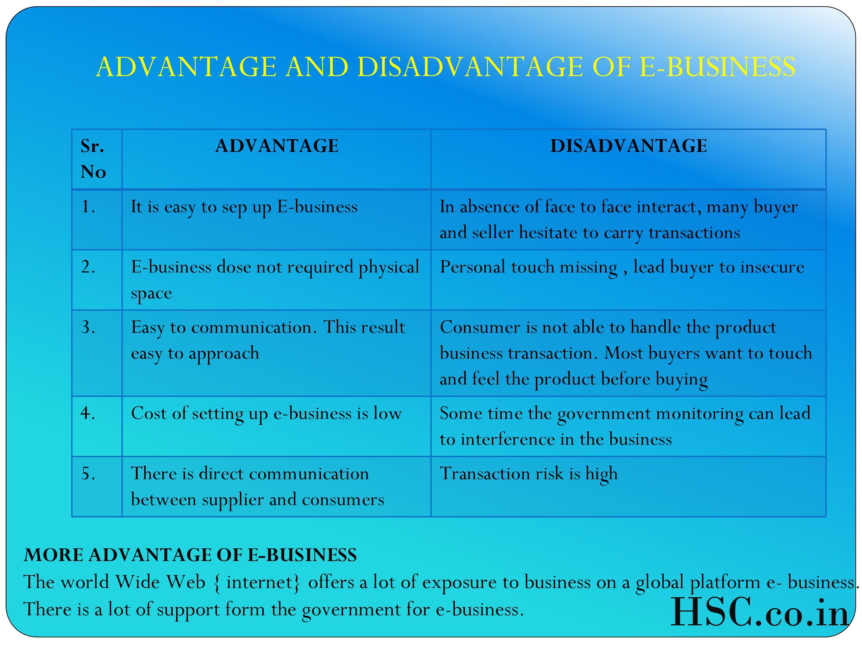 E-business adv and diadv-2