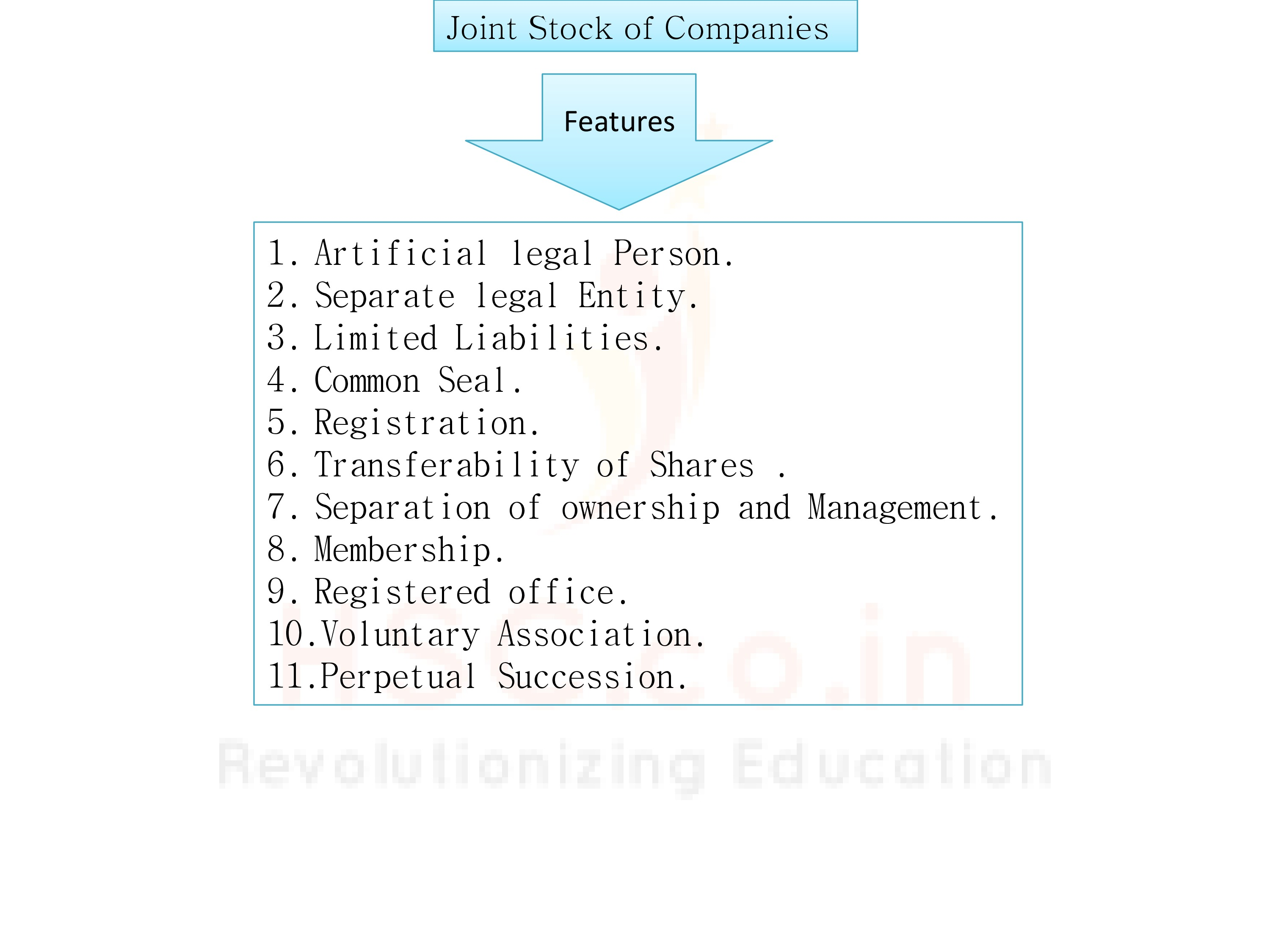 Features of Joint stock of companies