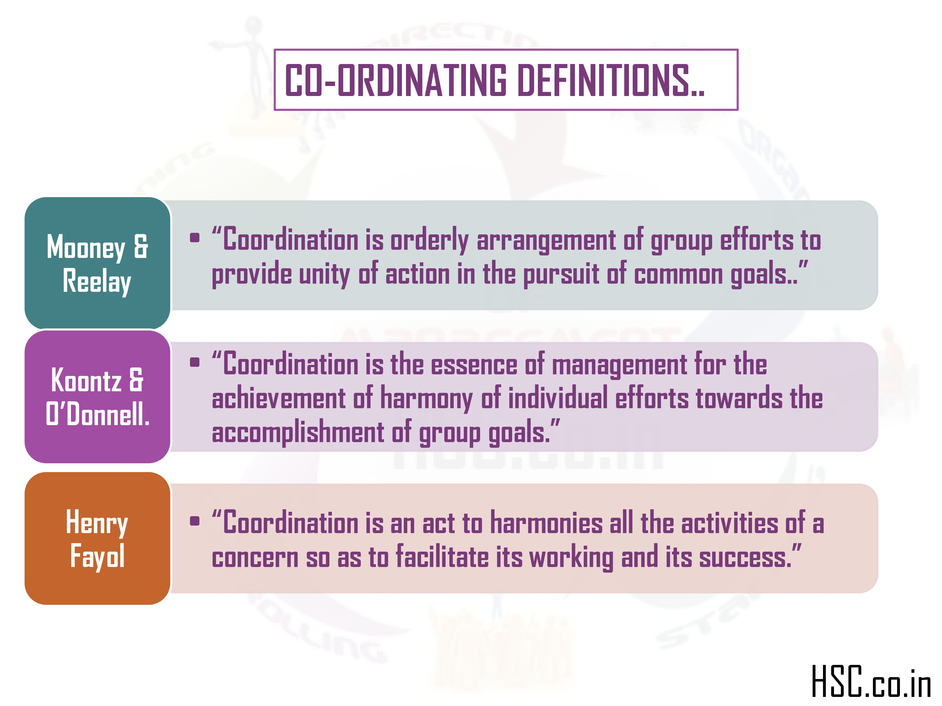 coordinate definitions