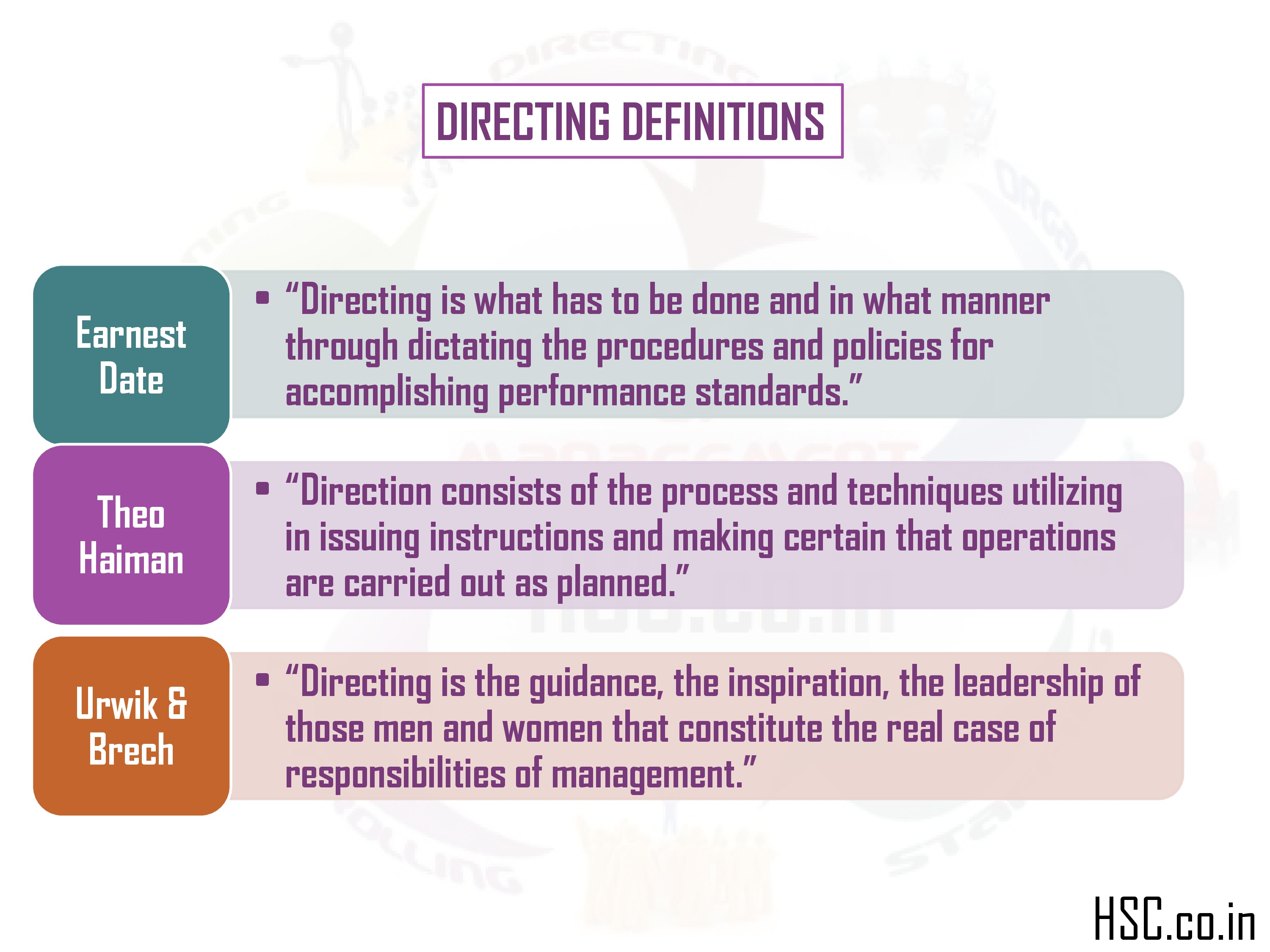 directing definition