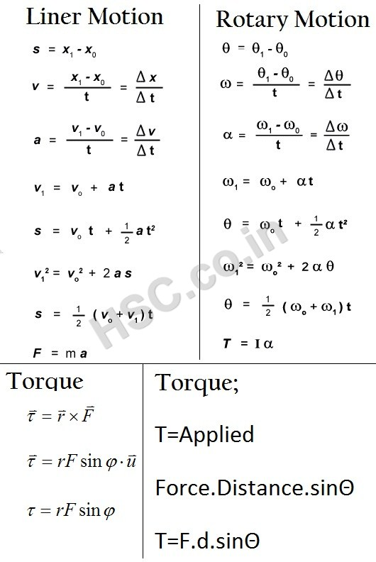 Liner motion & Rotary Motion formula