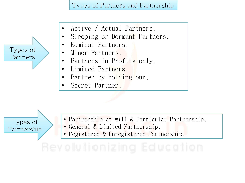 Types partnership