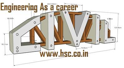 career Civil eng