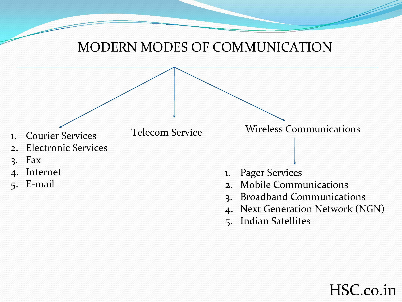 morden mode of communication