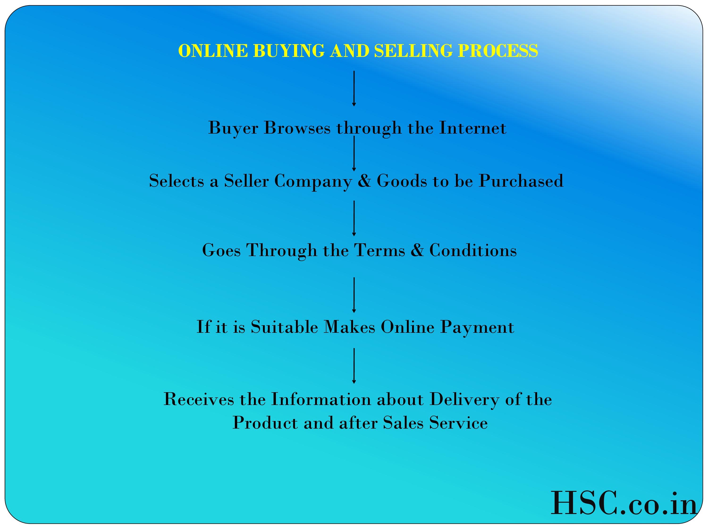 online buying-5