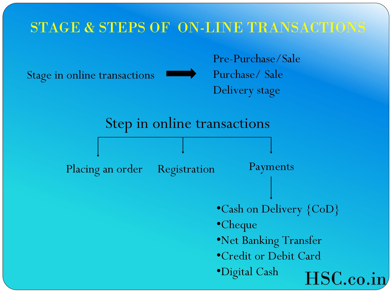 online transfer-3