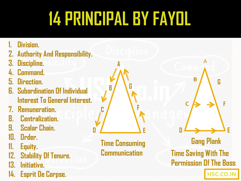 14, principal of fayol