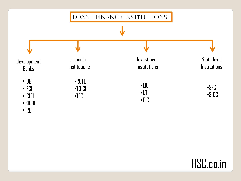 LOAN - Finance institutions