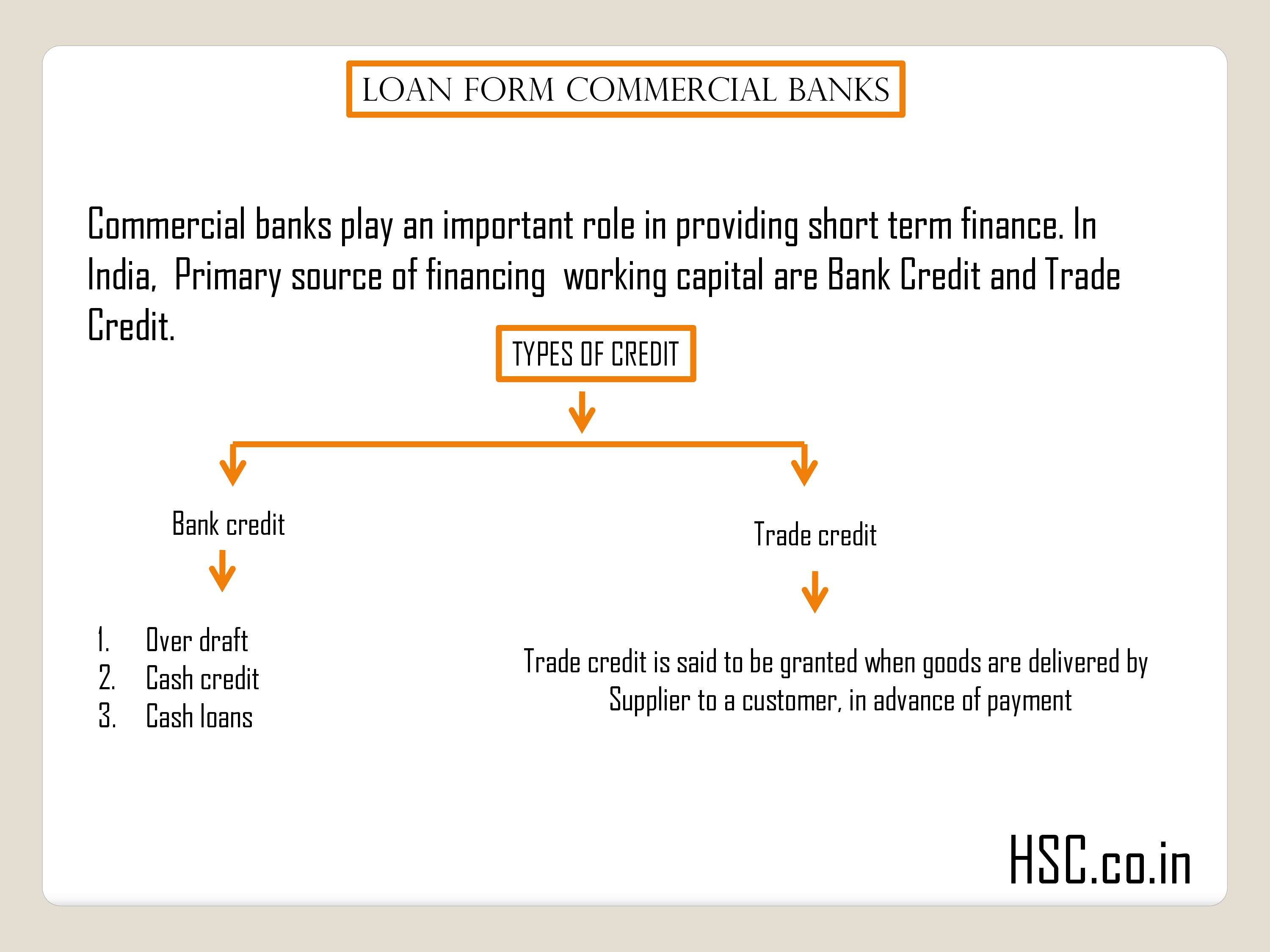 Loan form commercial banks