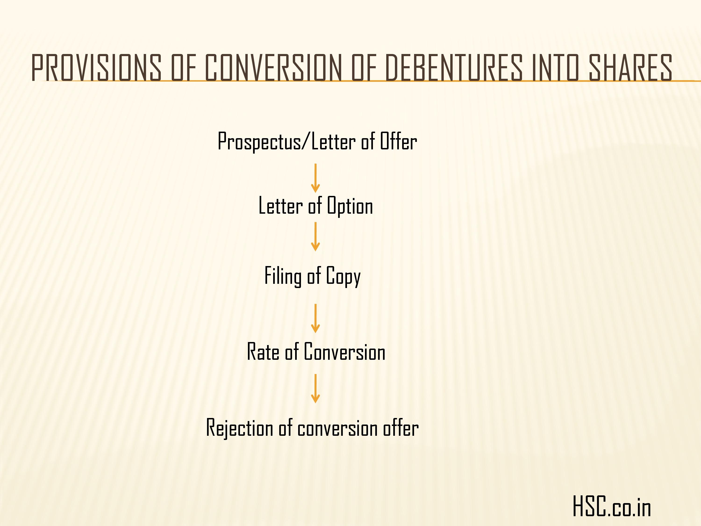 issue of debenture-5