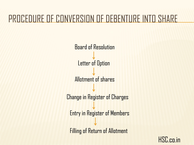 issue of debenture-6