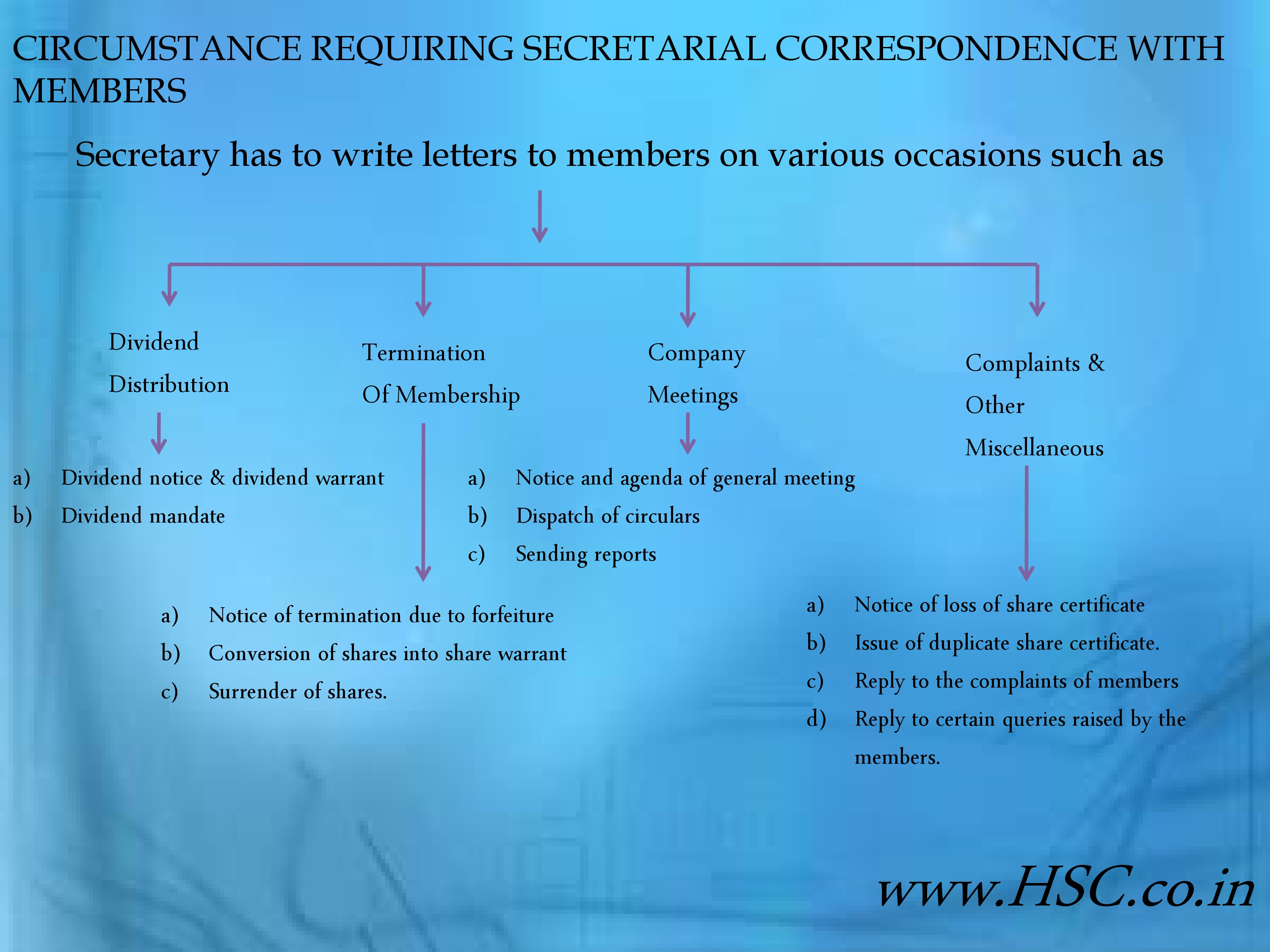 correspondence-with-members-4