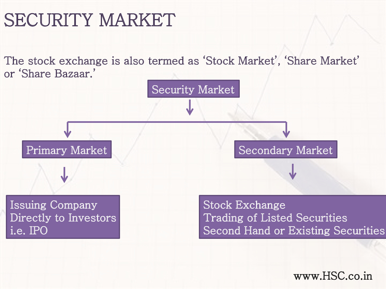stock-exchange-3